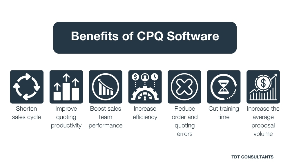 benefits of cpq software