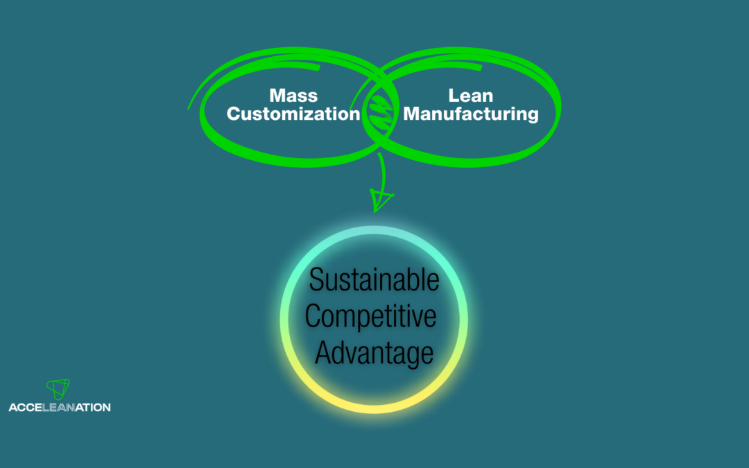 Integrating Lean Manufacturing and Mass Customization to Create Competitive Advantage